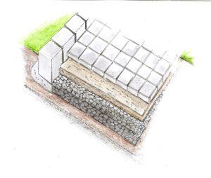 Warstwy przy budowie placyku ogrodowego z kamieni
